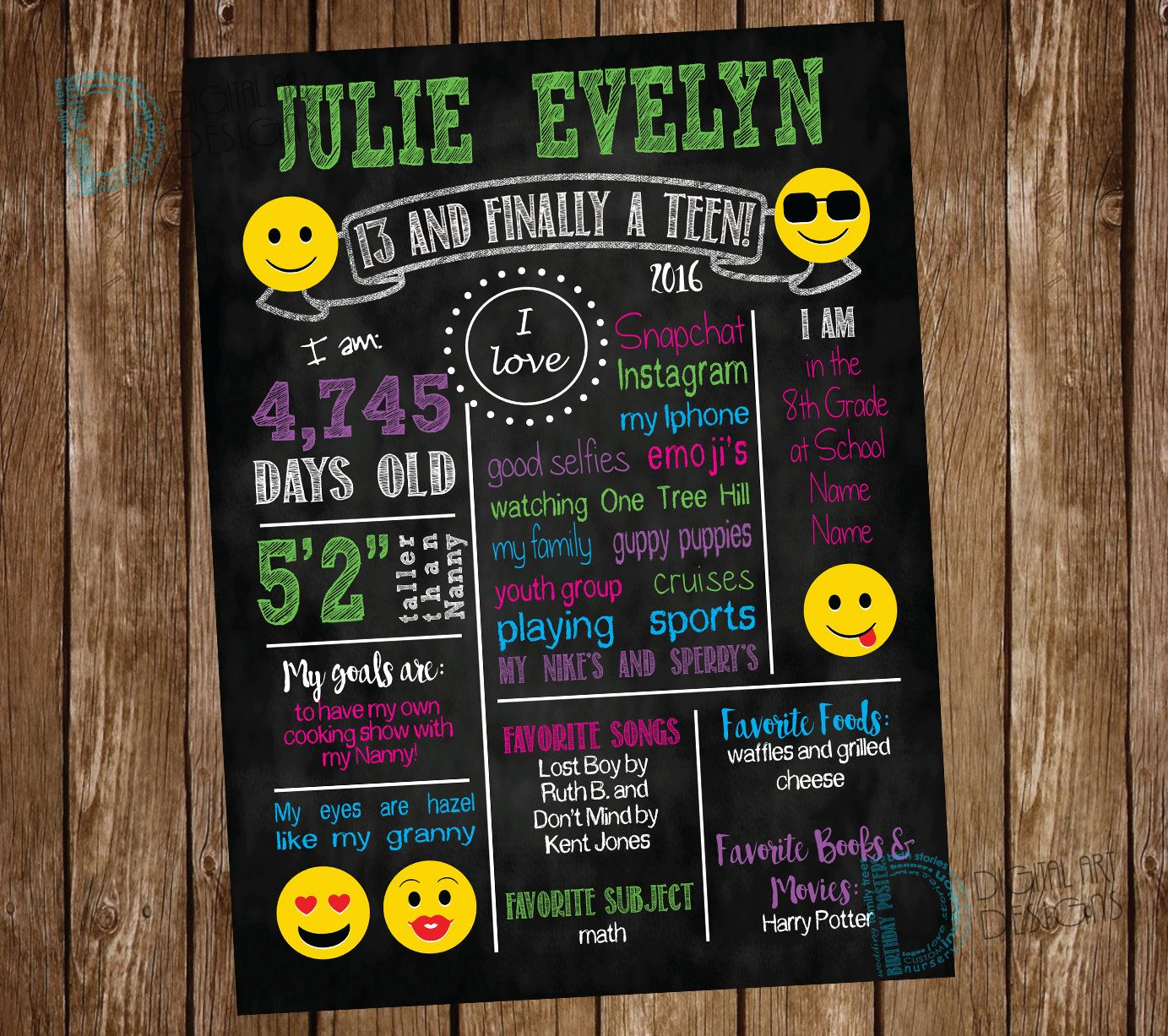 Teen Chalkboard Birthday Poster Emoji Birthday Party Smiley