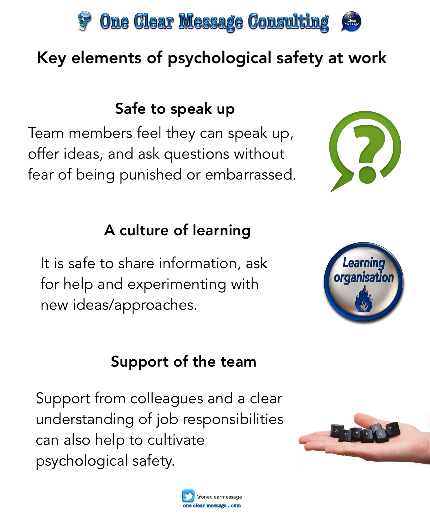 Harnessing the power of psychological safety at work