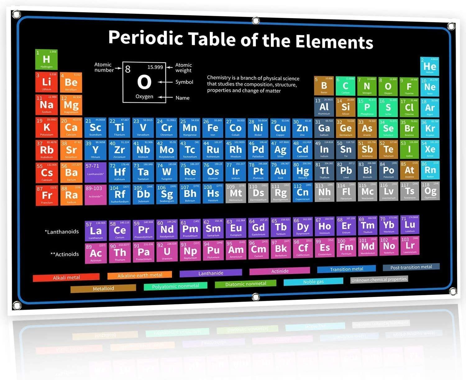 "2020 The Periodic Table of Elements Poster 36""x24"" Black"