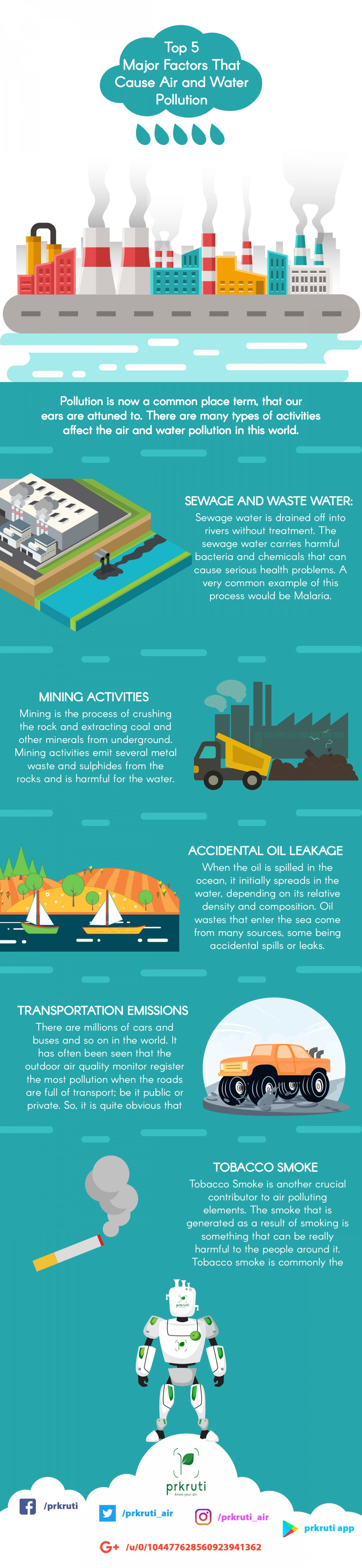 Top 5 Major Factors That Cause Air And Water Pollution