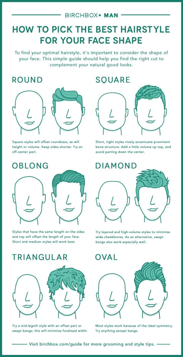 Pick The Best Men'S Hairstyle For Your Face With This Chart | Face