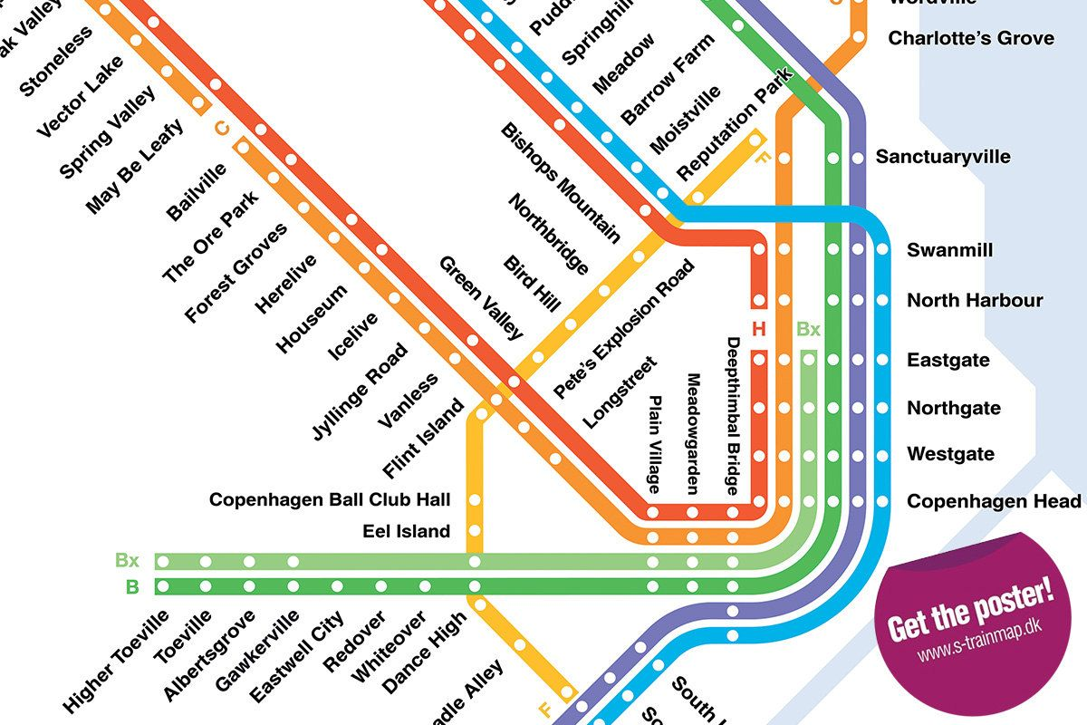 Copenhagen STrain Metro Map Literal English Translation Updated