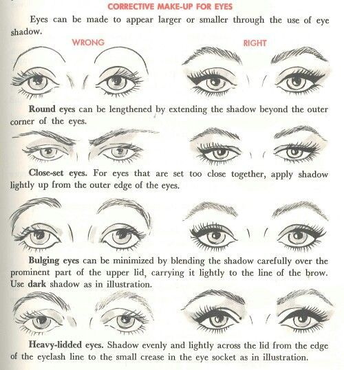 Image Result For What Do Heavy Lidded Eyes Look Like Makeup Tutorials Tips