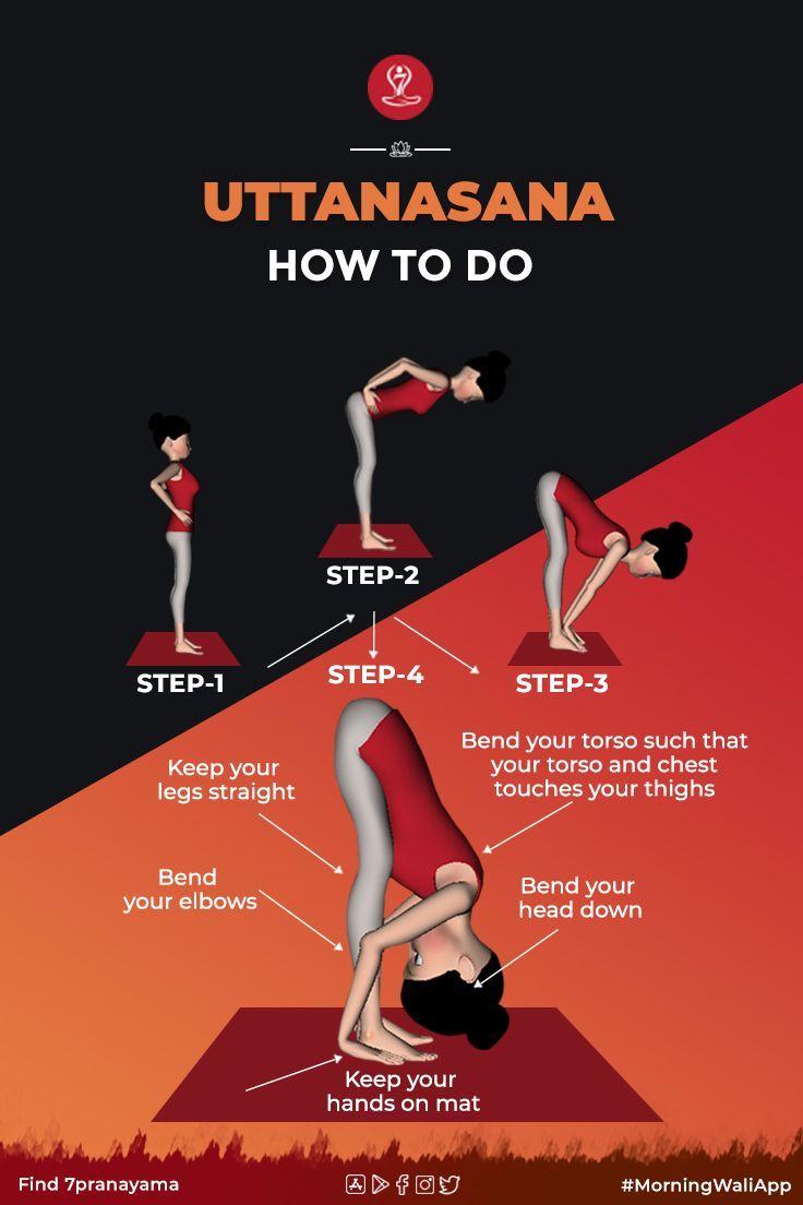 Pin on yoga postures