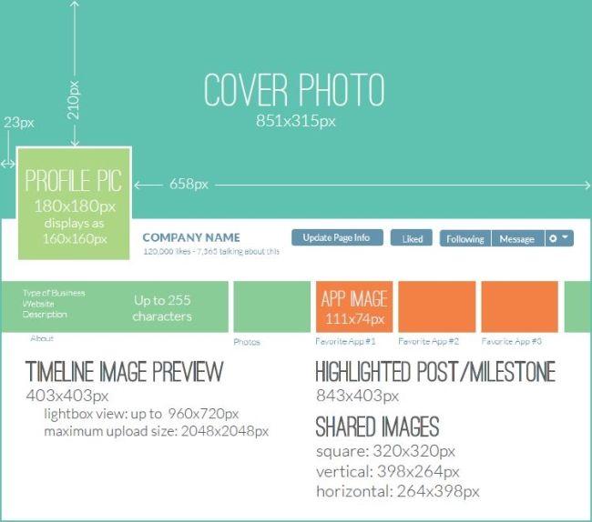 17 beste ideeën over Facebook Cover Image Size op Pinterest - Facebook