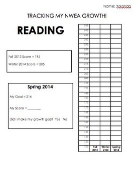 Nwea Spring Goal Sheet Reading School Pinterest Goals Sheet