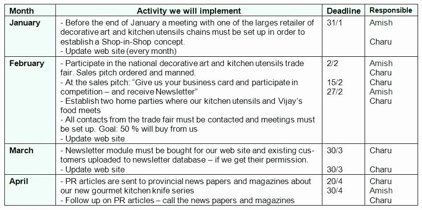 Marketing Action Plan Template Best Of Marketing Campaign Plan Template Free Sample Example In 2021 Marketing Plan Template Marketing Plan Example Action Plan Template