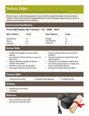 High School Resume Templates  Free Download  Resume Revamp