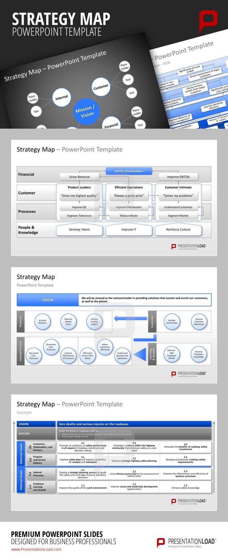Strategy Map For Powerpoint Helpful Templates With Describing