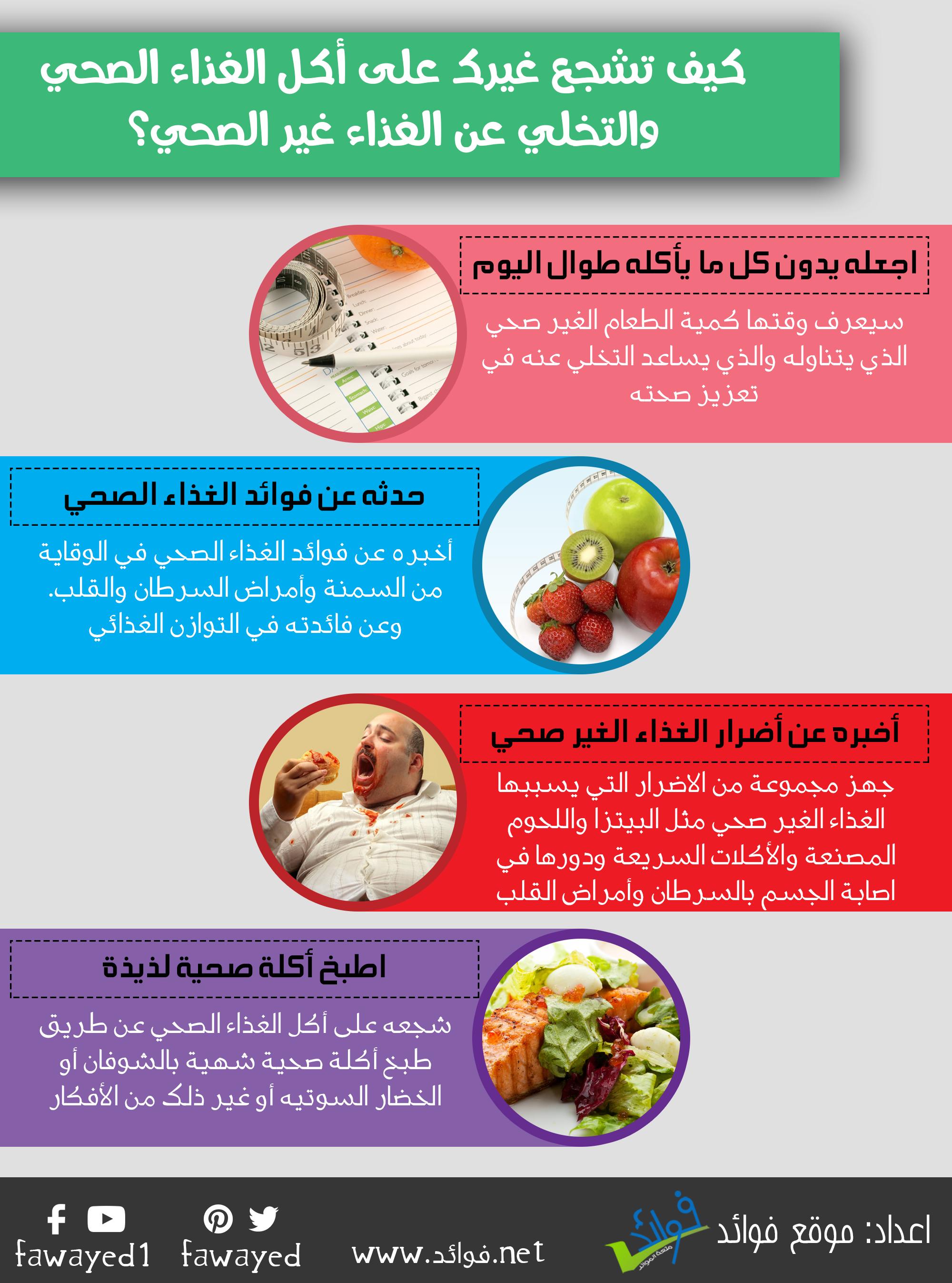 طعام غير صحي