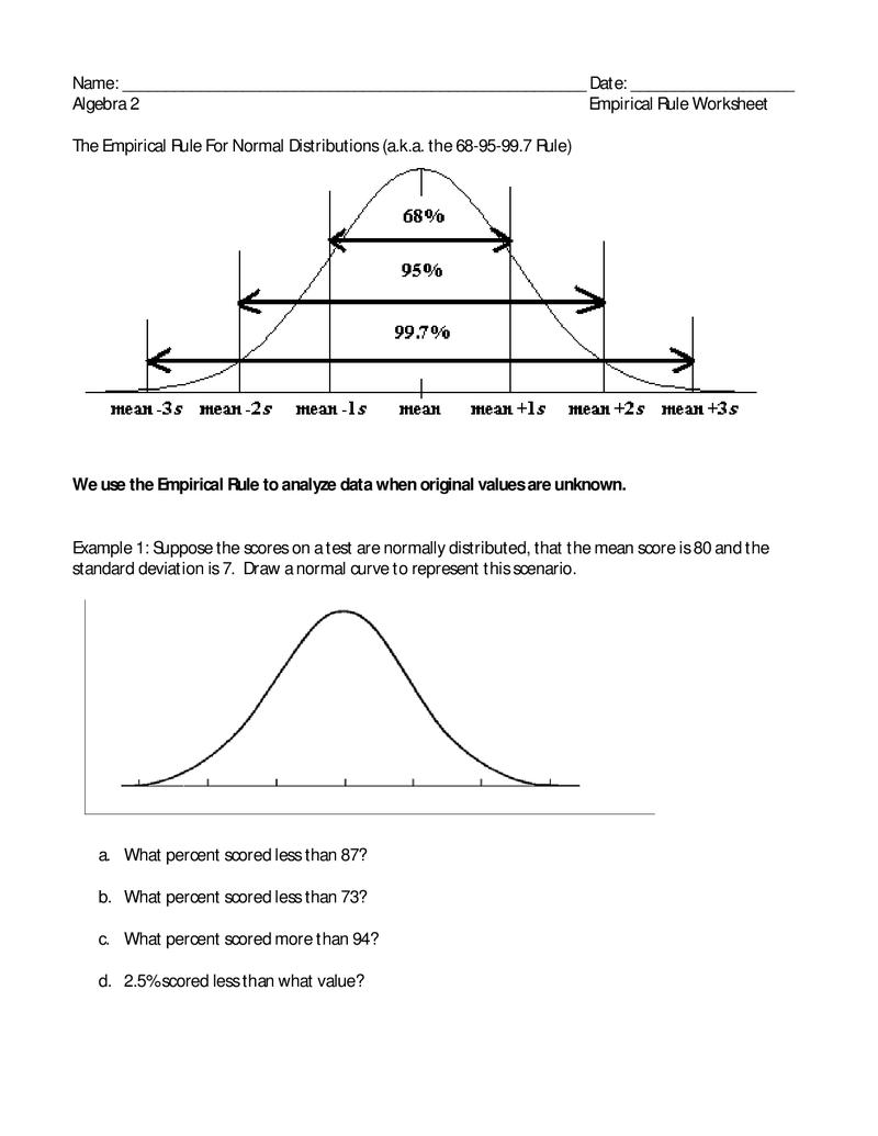 Empirical Rule Worksheet | Worksheets, Normal distribution ...