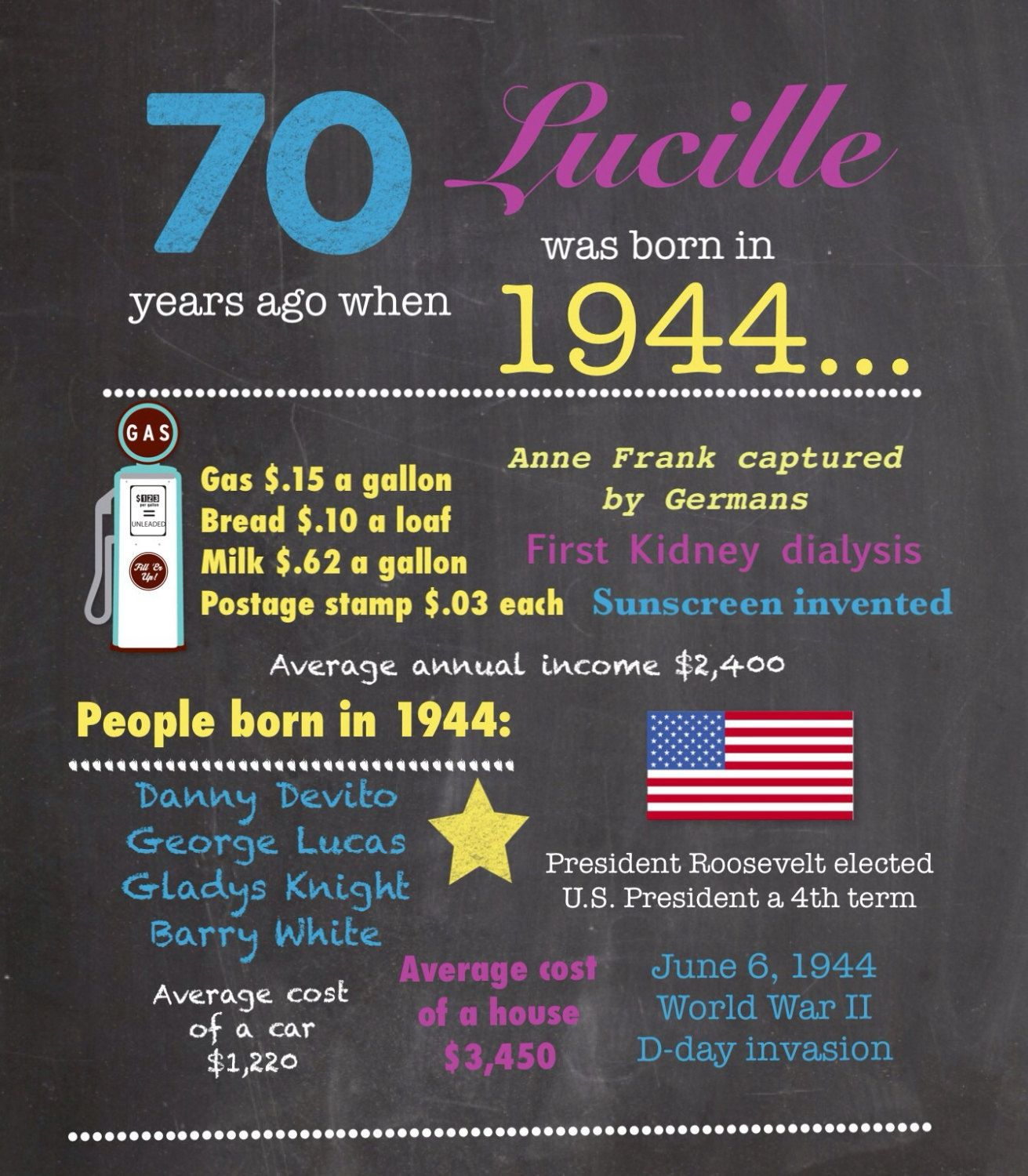 1944.. 70th Personalized Birthday Chalkboard Sign - by ...