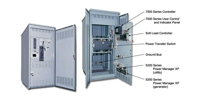 Transfer Switch Automatic Manual Ranging 100 To 4000 Amps Transfer Switch