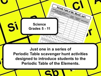 Periodic table scavenger hunt periodic table of me myself i periodic table scavenger hunt periodic table of me myself urtaz Image collections