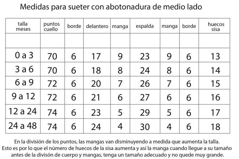 Tejidos Miqueitas Mod 4 Abotonadura De Medio Lado Tejidos Miqueitas Suéteres De Punto De Bebé Sueter Tejido A Gancho