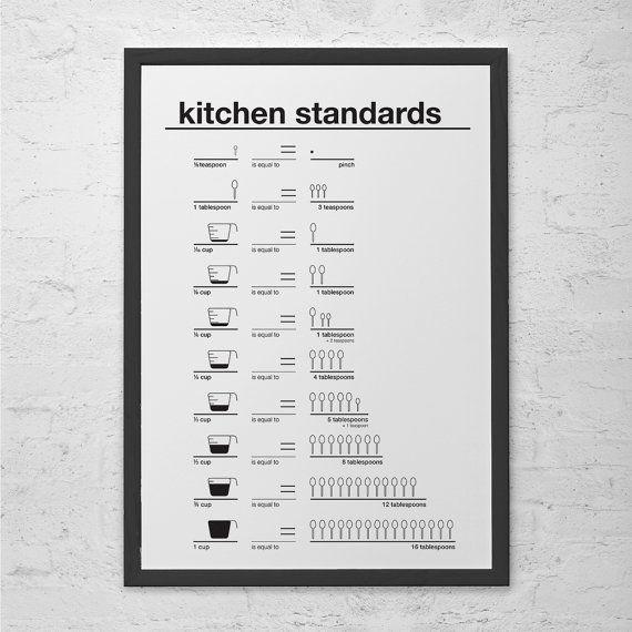 KITCHEN STANDARDS POSTER -  Kitchen Poster - Kitchen Wall Art Pop Art Poster Modern Kitchen Art Stylish Kitchen Home Decor