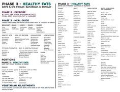 Fast Metabolism Diet Plan Pdf Google Search In 2019 Metabolic Diet Fast Metabolism Diet