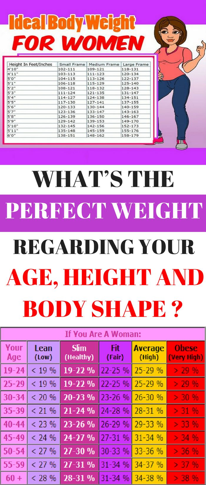 Women And Weight Charts Whats The Perfect Weight Regarding Your