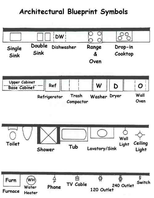 Architectural blueprint symbols symbols pinterest for Interior design kitchen symbols