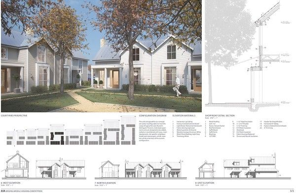 Michigan Missing Middle Housing Design Competition Draws Global Talent Opticos Design Design Competitions Urban Planning Design