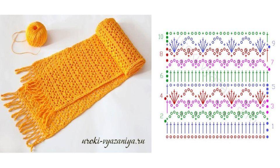 Tejido Facil: Patrón: Bufanda amarilla súper delicada! | Crochet ...