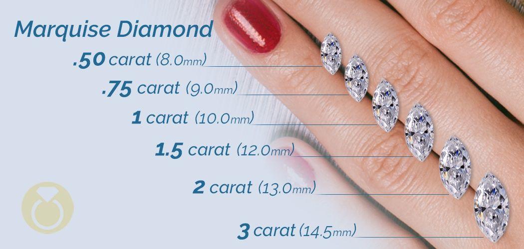 Marquise Cut Diamond Size Chart Mm Bling Biz Pinterest