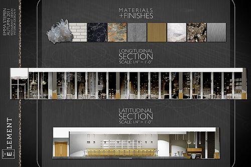Interior Design Finish Presentation Boards Google Search With