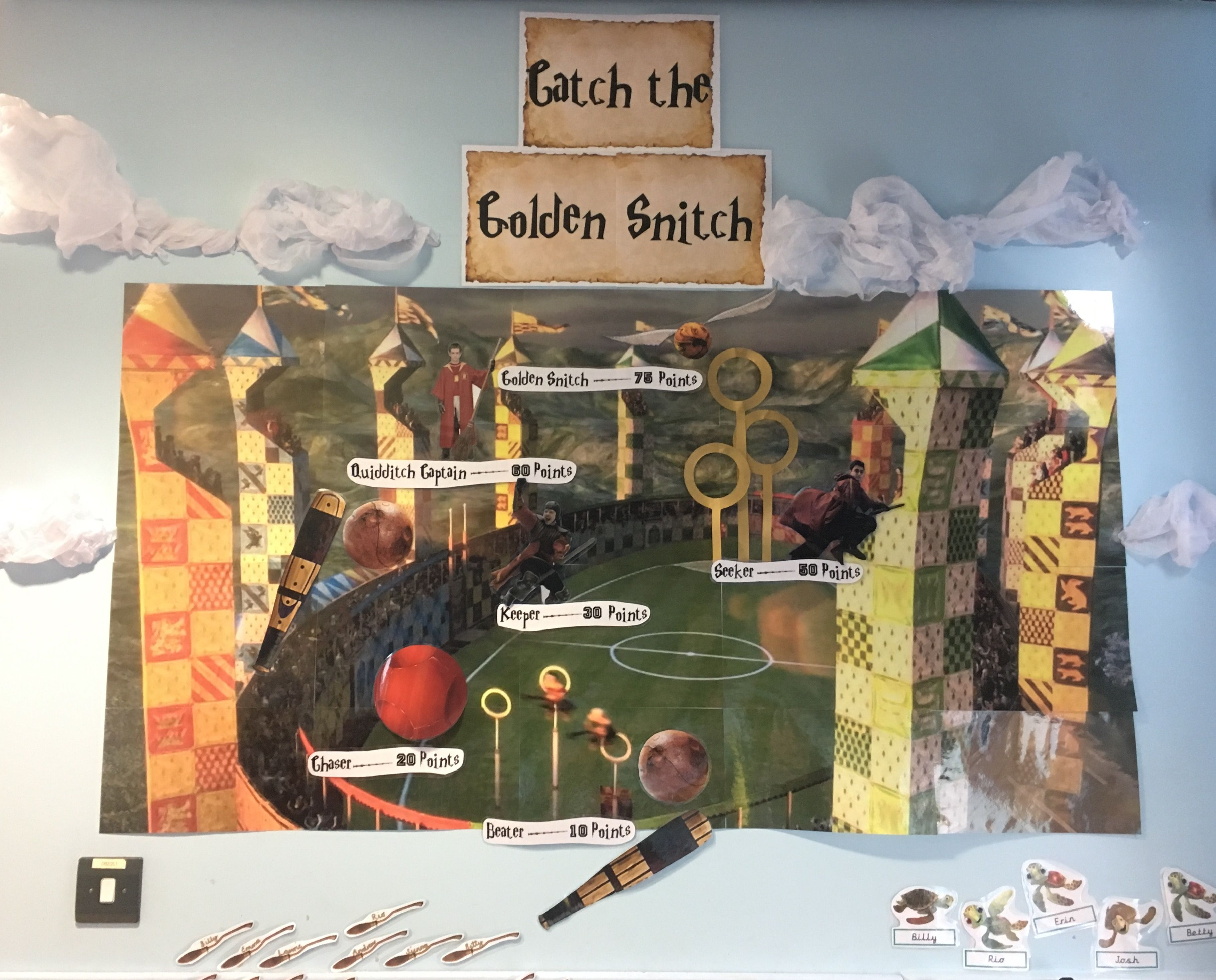 Classroom Displays  Behaviourclassroom Management  Harry Potterquidditch Theme Reward