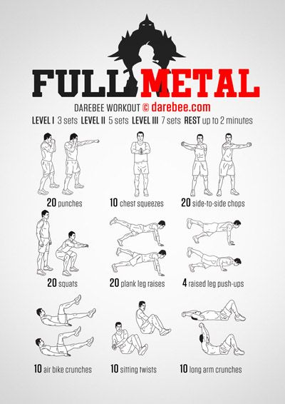 visual workouts workouts pinterest workout and exercises