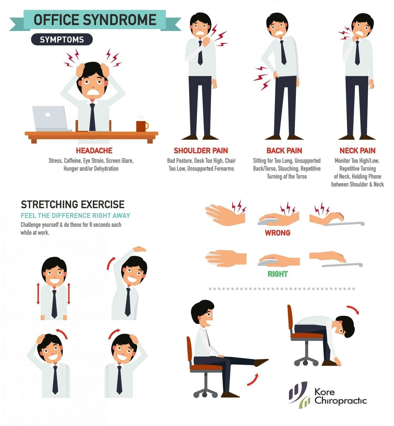 fice Syndrome Symptoms & Stretching Exercise Feel the