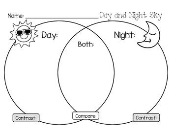 day and night venn diagram venn diagrams diagram and homework. Black Bedroom Furniture Sets. Home Design Ideas