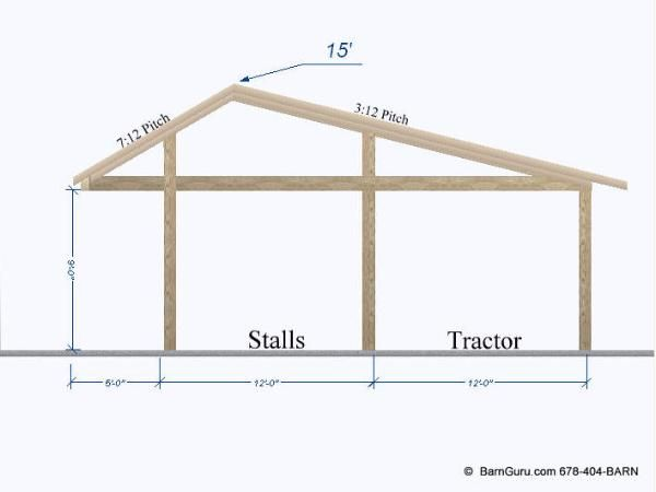 Run - in 3 Stall Horse Barn - Lean to Tractor Shed - Design