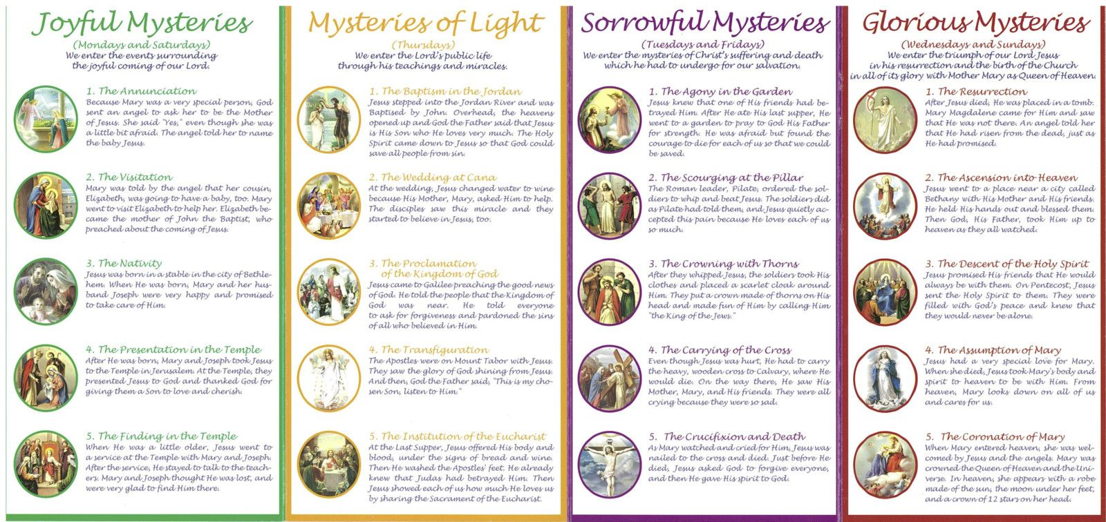 Stupendous image pertaining to mysteries of the rosary printable