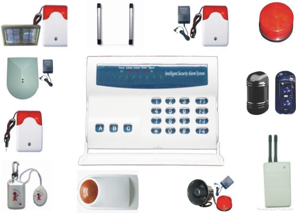 Residential Burglar Alarm Systems