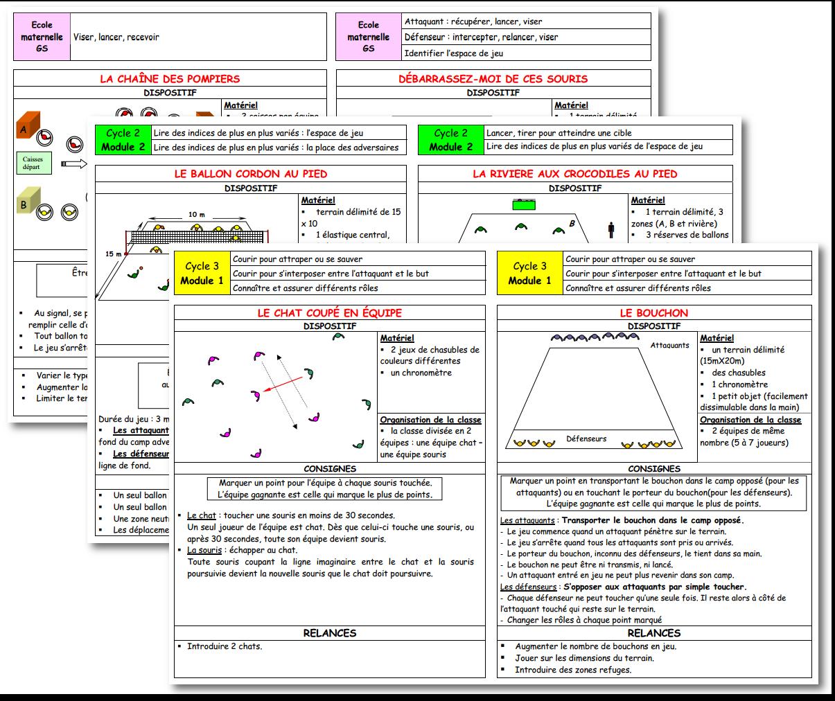 Faire connaissance eps cycle 3 [PUNIQRANDLINE-(au-dating-names.txt) 27