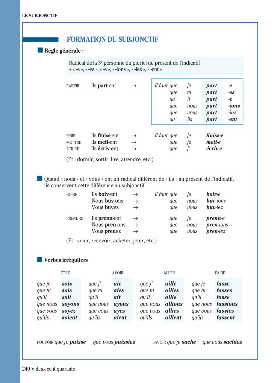 grammaire progressive du fran u00e7ais niveau interm u00e9diaire