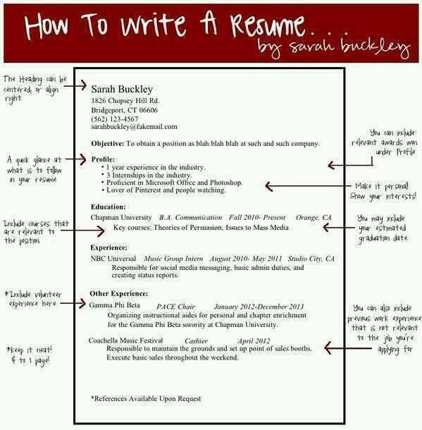 Resume Remember this! Pinterest - instructional aide sample resume
