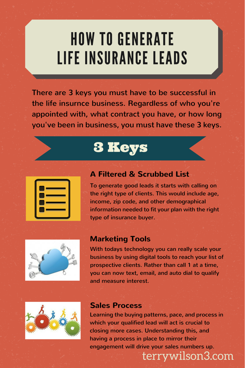 3 ways to generate life insurance leads.