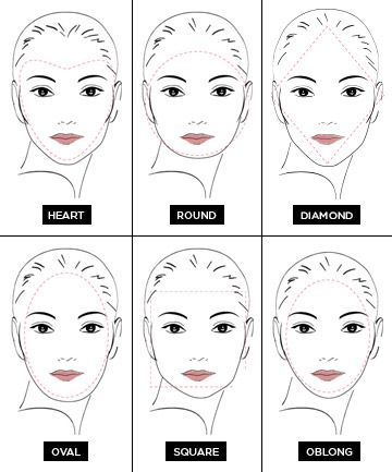 The Ultimate Guide To Face Shapes Face Shapes Pinterest Face