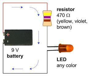 Ohm Resistor Color Code  Google Search  Electrical