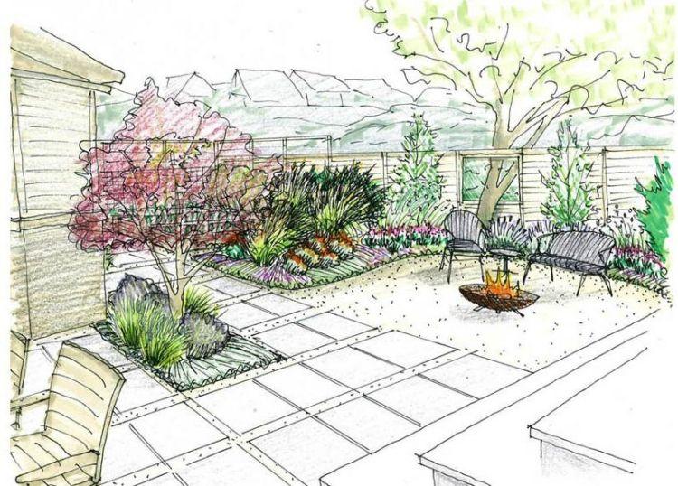 30 Ideen Für Günstige Gartengestaltung Und Dekoration