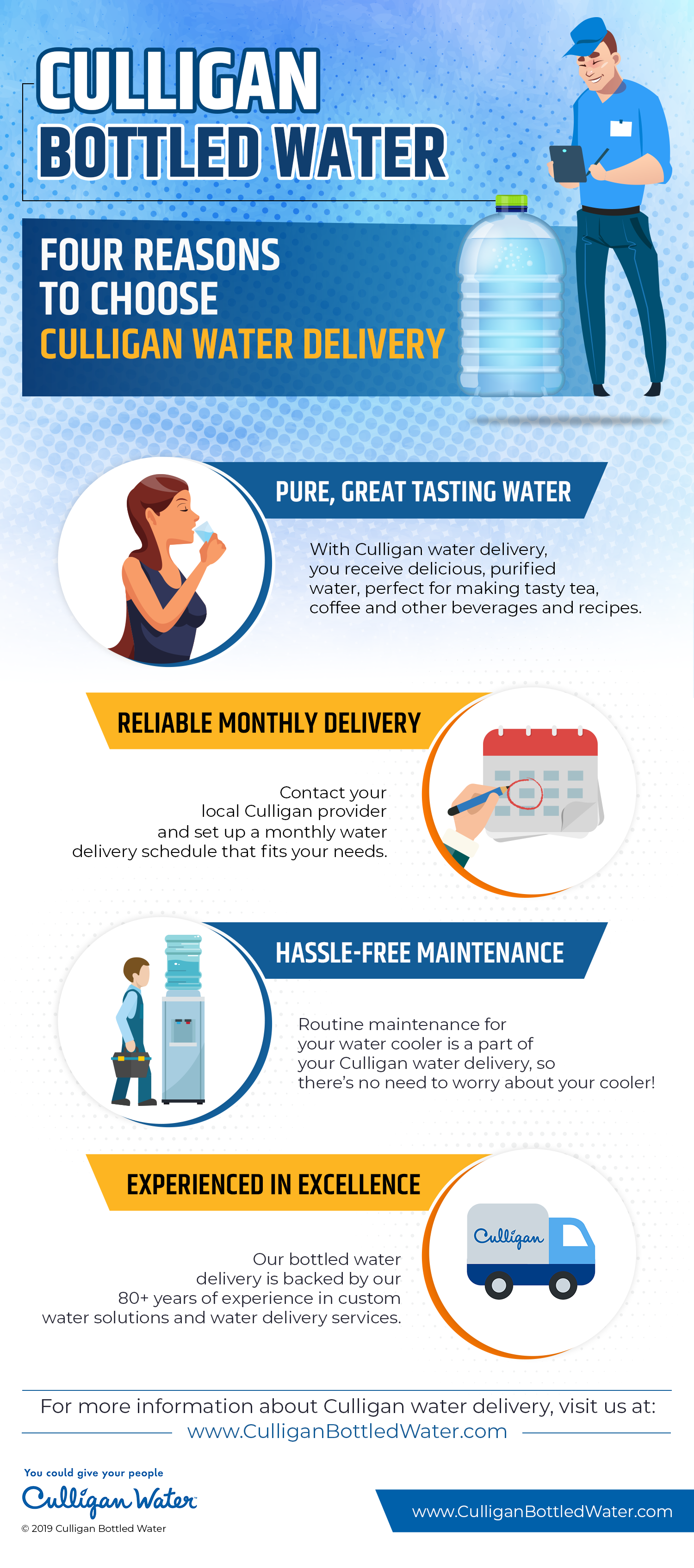 Four Reasons To Choose Culligan Water Delivery Bottled Water Delivery Water Delivery Service Water Delivery