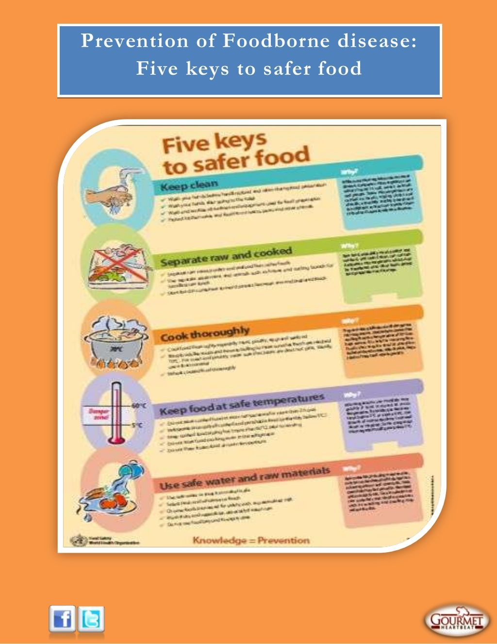 prevention-of-foodborne-disease-five-keys-to-safer-food by