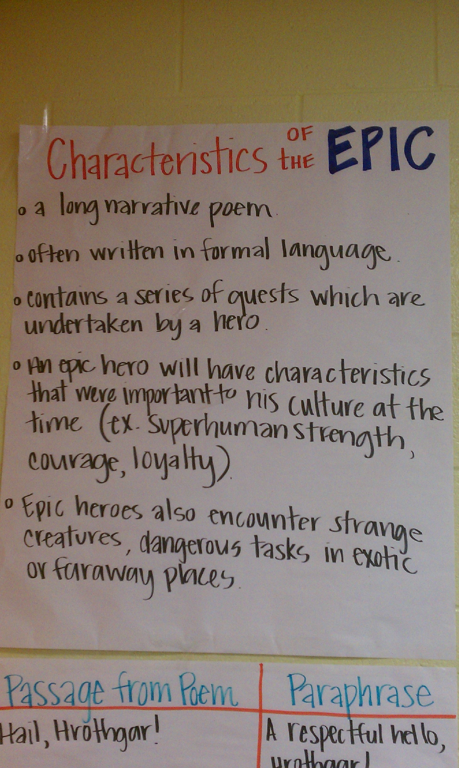 Students Brainstorm And Record Characteristics Of An Epic