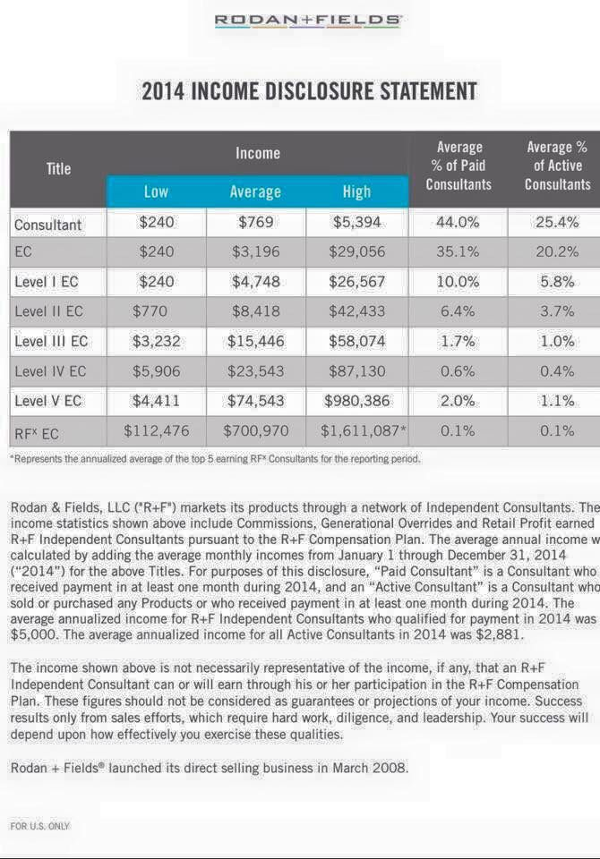 The 2014 Income Disclosure Statement has just been released The - best of 10 copy of profit and loss statement