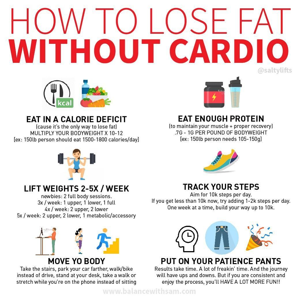 Lose Fat Without Cardio Are You Someone That Hates Cardio