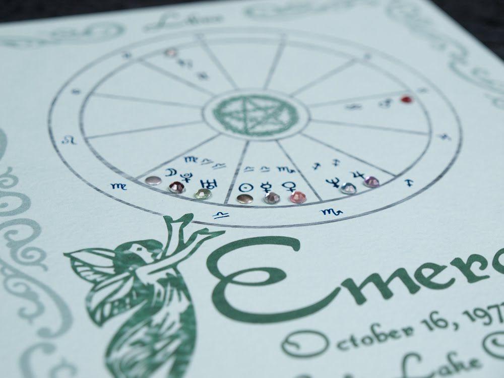Real My Astrology Horoscope