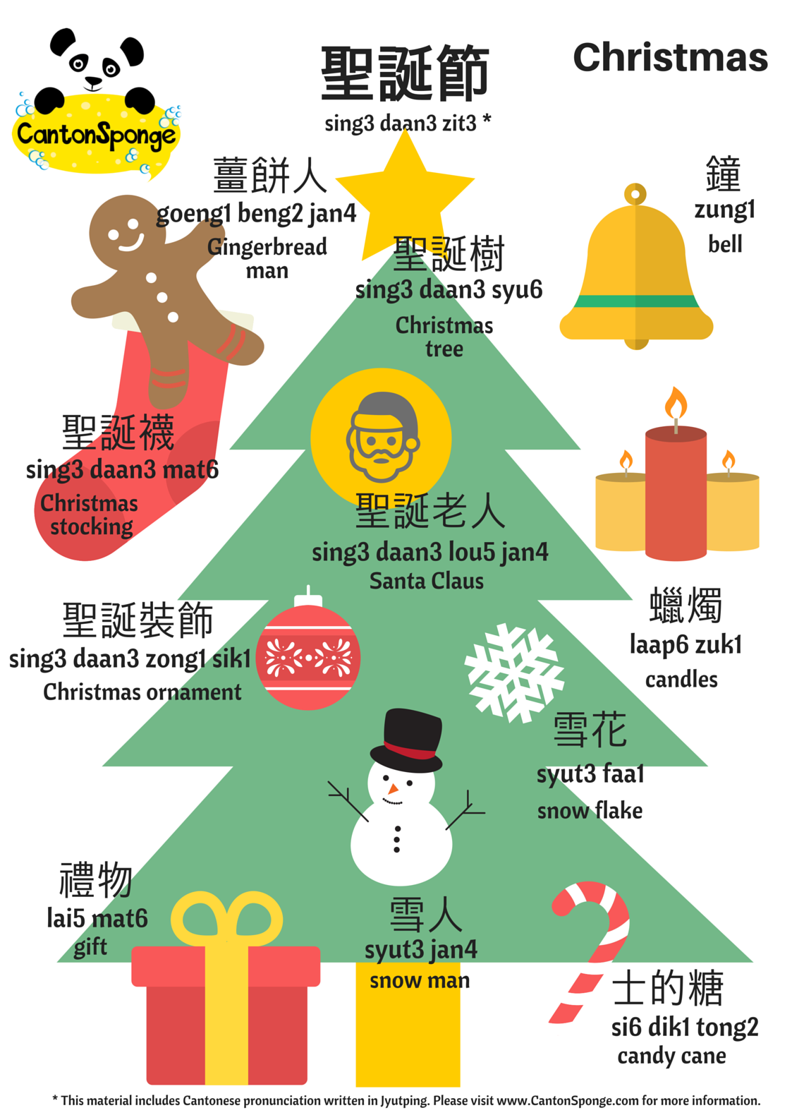 bilingual english chinese christmas poster with clear cantonese pronunciation to learn more cantonese wwwcantonspongecom
