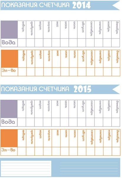 Pin by Анастасия on notebook Pinterest Planners, Flylady and Bullet