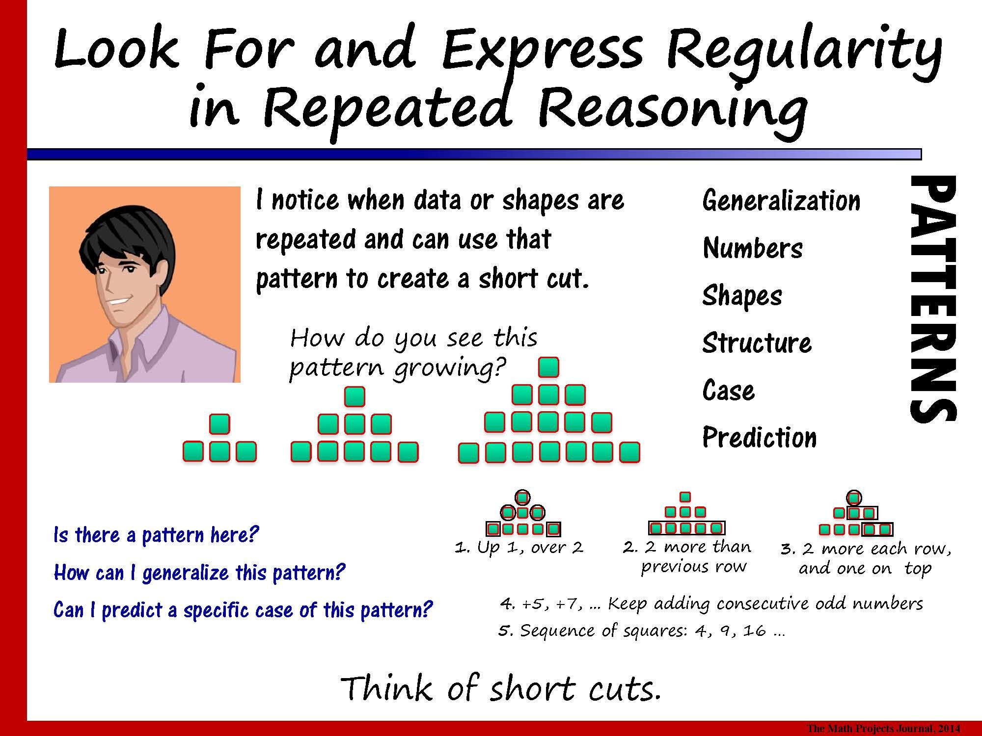 Common Core Math Practice Poster 8